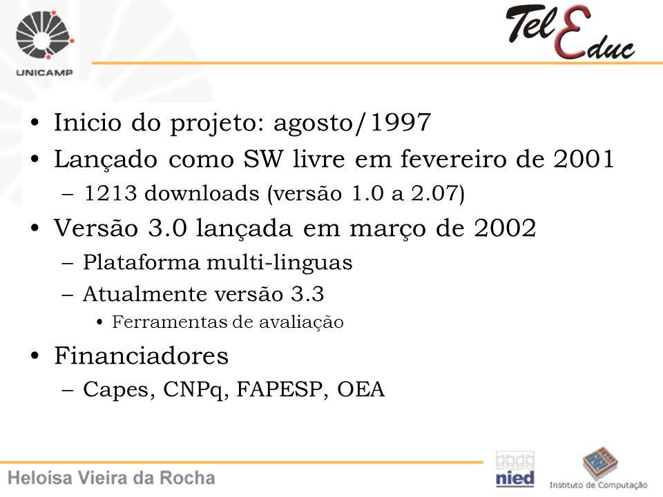 Inicio do projeto: agosto/1997 Lançado como SW livre em fevereiro de 2001 –1213 downloads (versão 1.0 a 2.07) Versão 3.0 lançada em março de 2002 –Pla