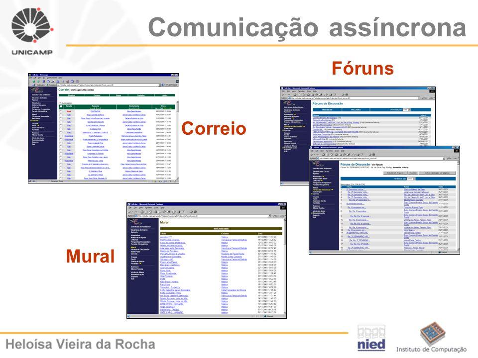 Comunicação assíncrona Correio Fóruns Mural