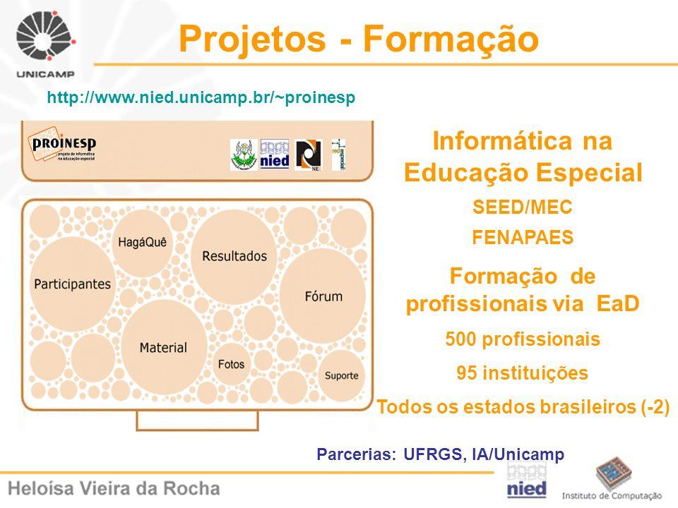 Projetos - Formação Informática na Educação Especial SEED/MEC FENAPAES Formação de profissionais via EaD 500 profissionais 95 instituições Todos os es