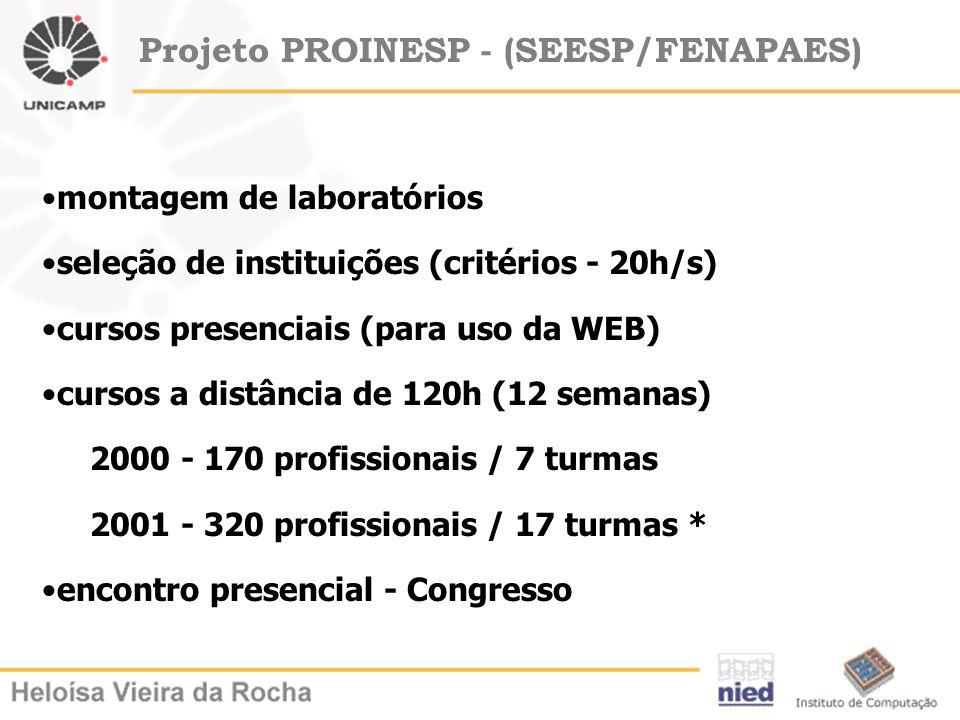 Projeto PROINESP - (SEESP/FENAPAES) montagem de laboratórios seleção de instituições (critérios - 20h/s) cursos presenciais (para uso da WEB) cursos a