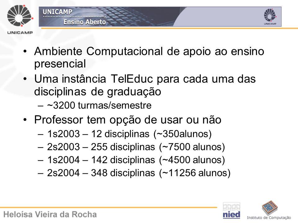 Ambiente Computacional de apoio ao ensino presencial Uma instância TelEduc para cada uma das disciplinas de graduação –~3200 turmas/semestre Professor