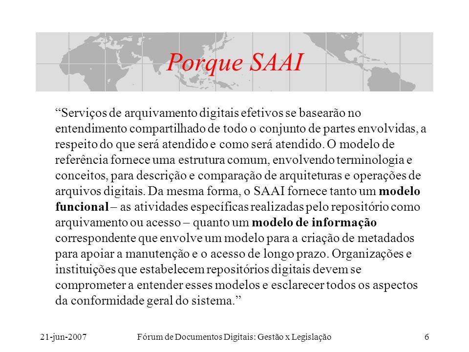 21-jun-2007Fórum de Documentos Digitais: Gestão x Legislação6 Porque SAAI Serviços de arquivamento digitais efetivos se basearão no entendimento compartilhado de todo o conjunto de partes envolvidas, a respeito do que será atendido e como será atendido.