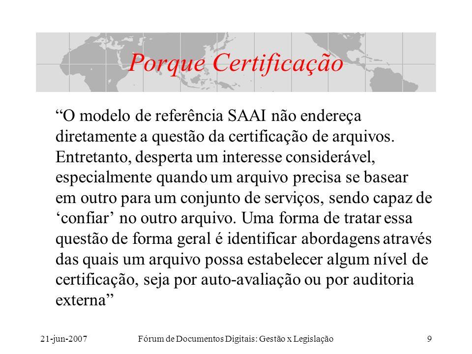 21-jun-2007Fórum de Documentos Digitais: Gestão x Legislação9 Porque Certificação O modelo de referência SAAI não endereça diretamente a questão da certificação de arquivos.