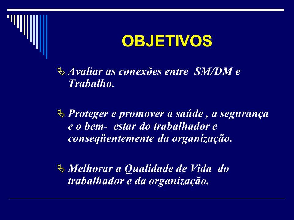 OBJETIVOS Avaliar as conexões entre SM/DM e Trabalho. Proteger e promover a saúde, a segurança e o bem- estar do trabalhador e conseqüentemente da org