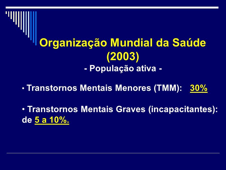 Organização Mundial da Saúde (2003) - População ativa - Transtornos Mentais Menores (TMM): 30% Transtornos Mentais Graves (incapacitantes): de 5 a 10%