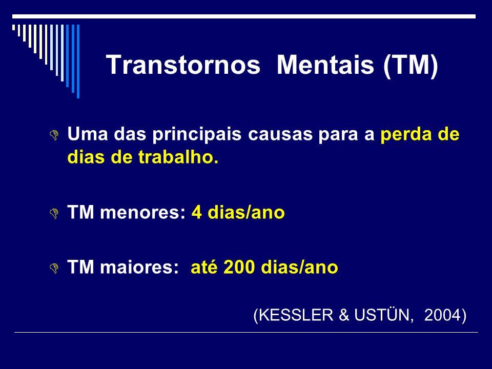Transtornos Mentais (TM) Uma das principais causas para a perda de dias de trabalho. TM menores: 4 dias/ano TM maiores: até 200 dias/ano (KESSLER & US