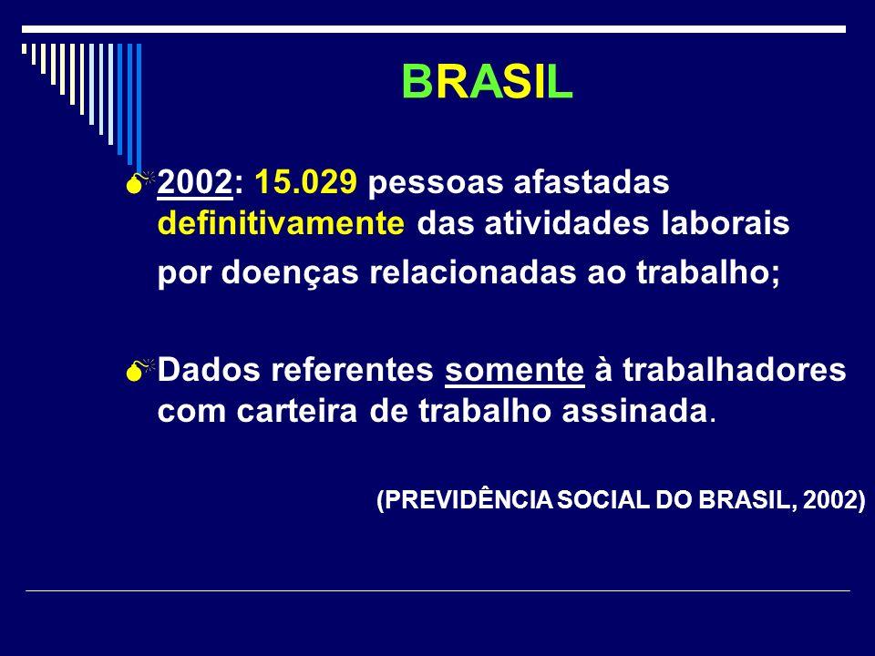 BRASIL 2002: 15.029 pessoas afastadas definitivamente das atividades laborais por doenças relacionadas ao trabalho; Dados referentes somente à trabalh