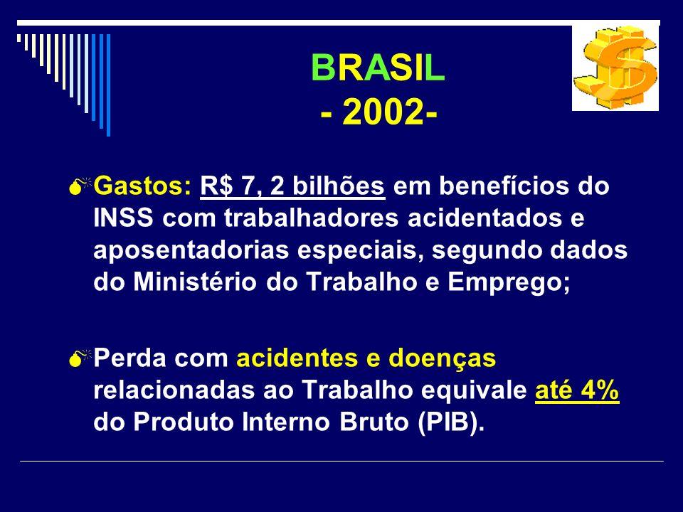 BRASIL - 2002- Gastos: R$ 7, 2 bilhões em benefícios do INSS com trabalhadores acidentados e aposentadorias especiais, segundo dados do Ministério do