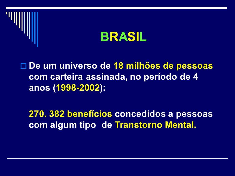 De um universo de 18 milhões de pessoas com carteira assinada, no período de 4 anos (1998-2002): 270. 382 benefícios concedidos a pessoas com algum ti