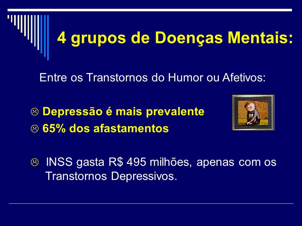 4 grupos de Doenças Mentais: Entre os Transtornos do Humor ou Afetivos: Depressão é mais prevalente 65% dos afastamentos INSS gasta R$ 495 milhões, ap