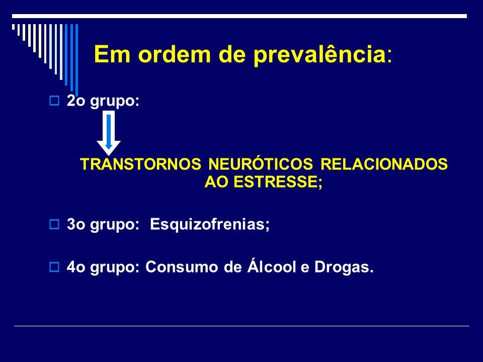 2o grupo: TRANSTORNOS NEURÓTICOS RELACIONADOS AO ESTRESSE; 3o grupo: Esquizofrenias; 4o grupo: Consumo de Álcool e Drogas. Em ordem de prevalência: