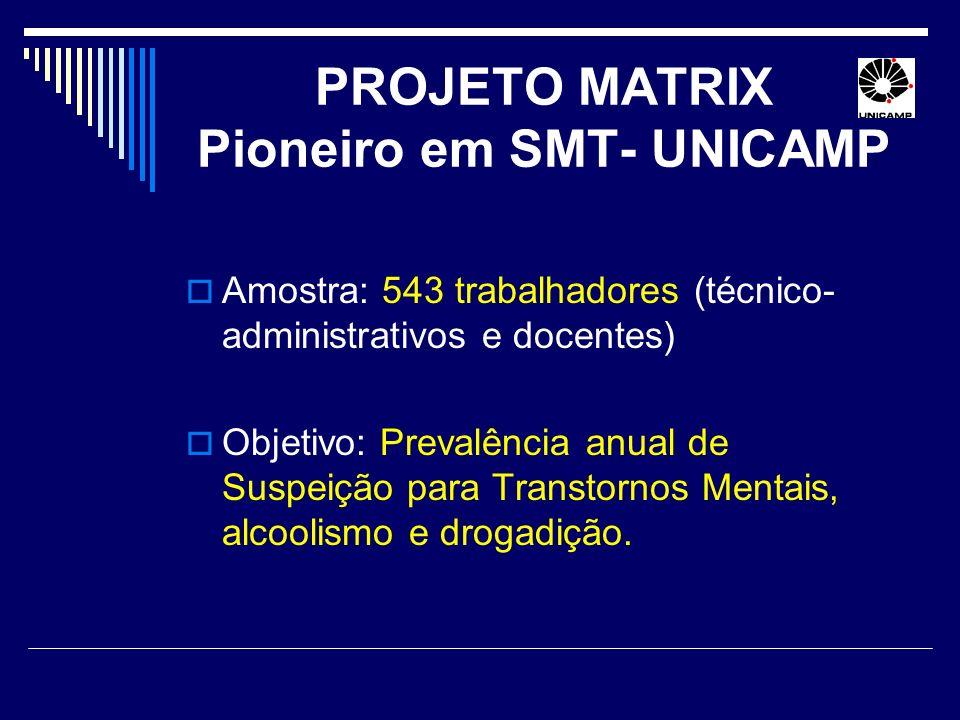 PROJETO MATRIX Pioneiro em SMT- UNICAMP Amostra: 543 trabalhadores (técnico- administrativos e docentes) Objetivo: Prevalência anual de Suspeição para