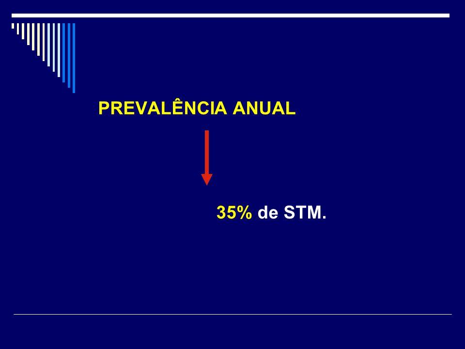 PREVALÊNCIA ANUAL 35% de STM.