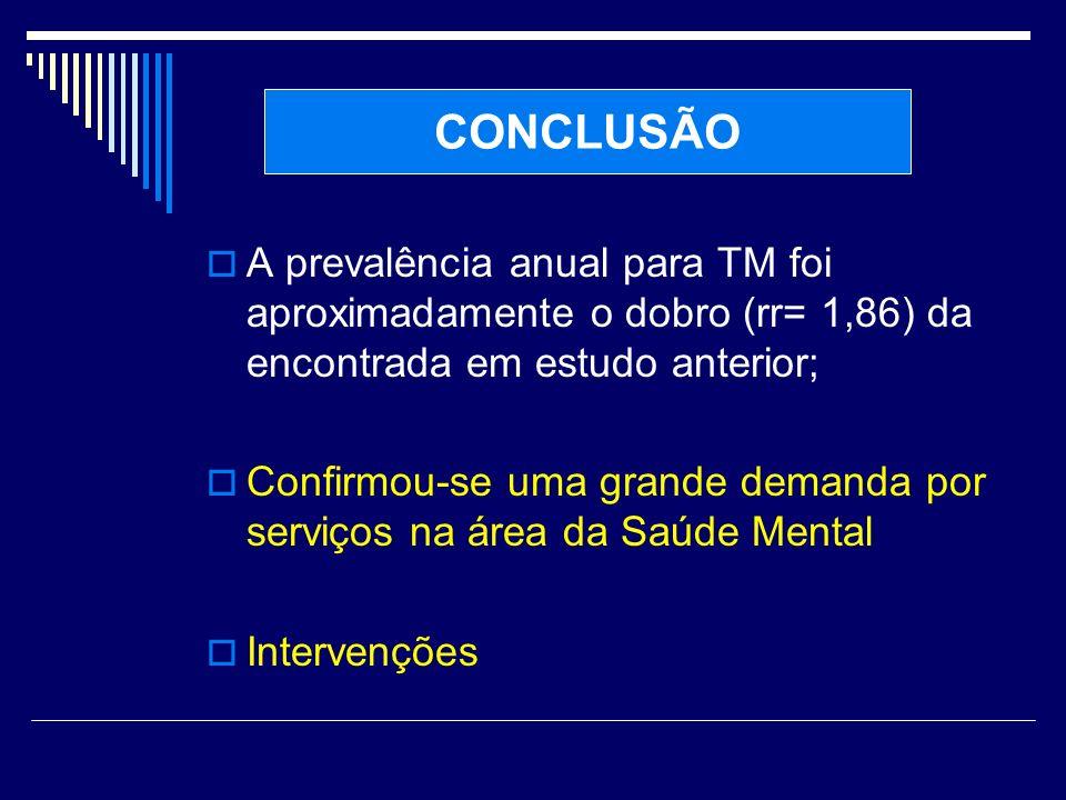 A prevalência anual para TM foi aproximadamente o dobro (rr= 1,86) da encontrada em estudo anterior; Confirmou-se uma grande demanda por serviços na á