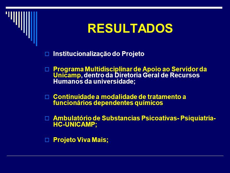 RESULTADOS Institucionalização do Projeto Programa Multidisciplinar de Apoio ao Servidor da Unicamp, dentro da Diretoria Geral de Recursos Humanos da