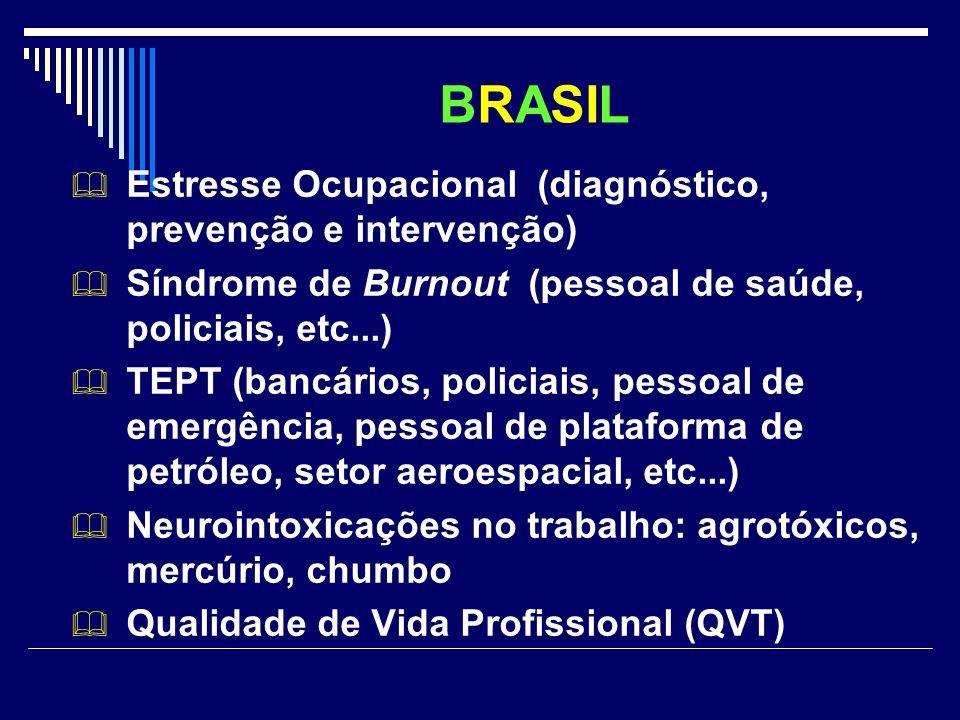 BRASIL Estresse Ocupacional (diagnóstico, prevenção e intervenção) Síndrome de Burnout (pessoal de saúde, policiais, etc...) TEPT (bancários, policiai