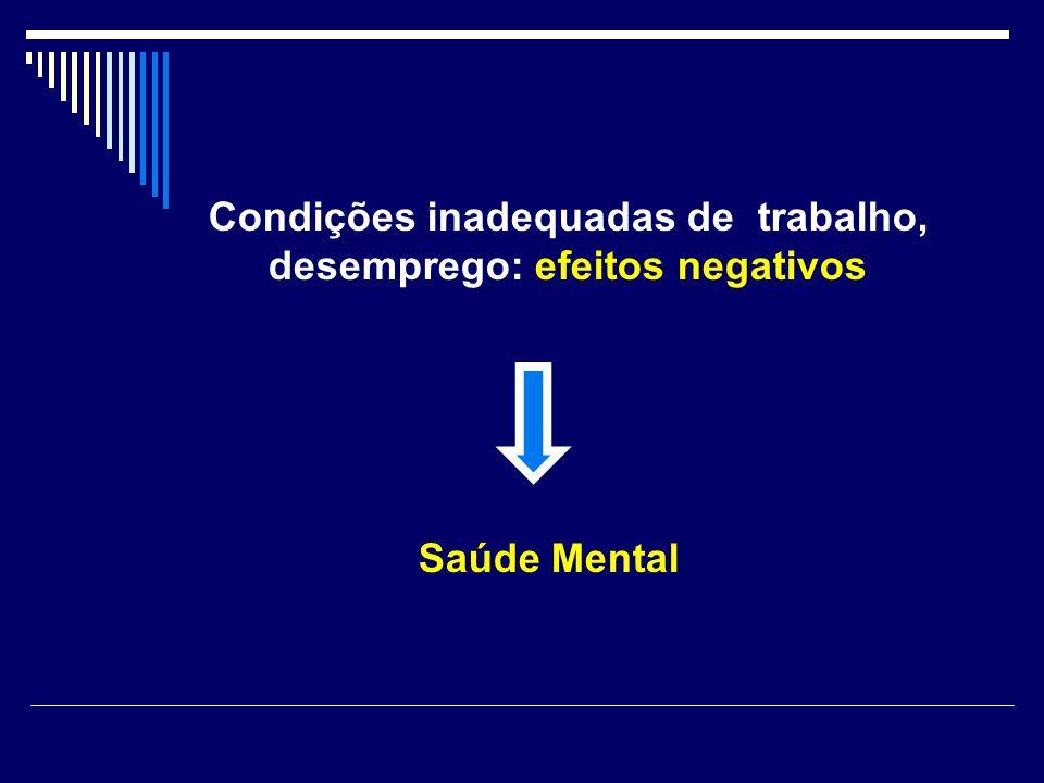 Condições inadequadas de trabalho, desemprego: efeitos negativos Saúde Mental