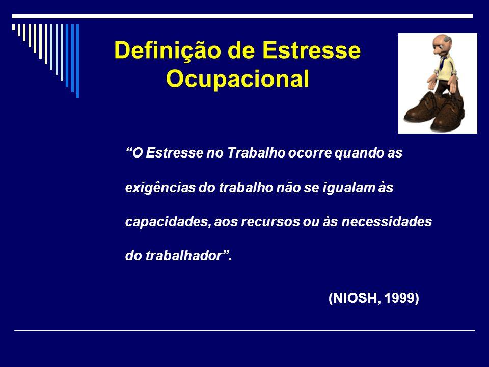 O Estresse no Trabalho ocorre quando as exigências do trabalho não se igualam às capacidades, aos recursos ou às necessidades do trabalhador. (NIOSH,