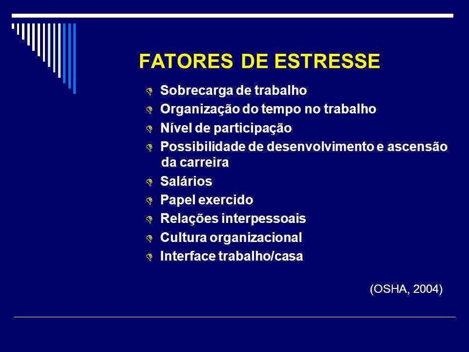FATORES DE ESTRESSE Sobrecarga de trabalho Organização do tempo no trabalho Nível de participação Possibilidade de desenvolvimento e ascensão da carre