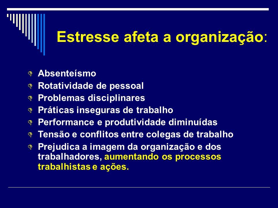 Estresse afeta a organização: Absenteísmo Rotatividade de pessoal Problemas disciplinares Práticas inseguras de trabalho Performance e produtividade d