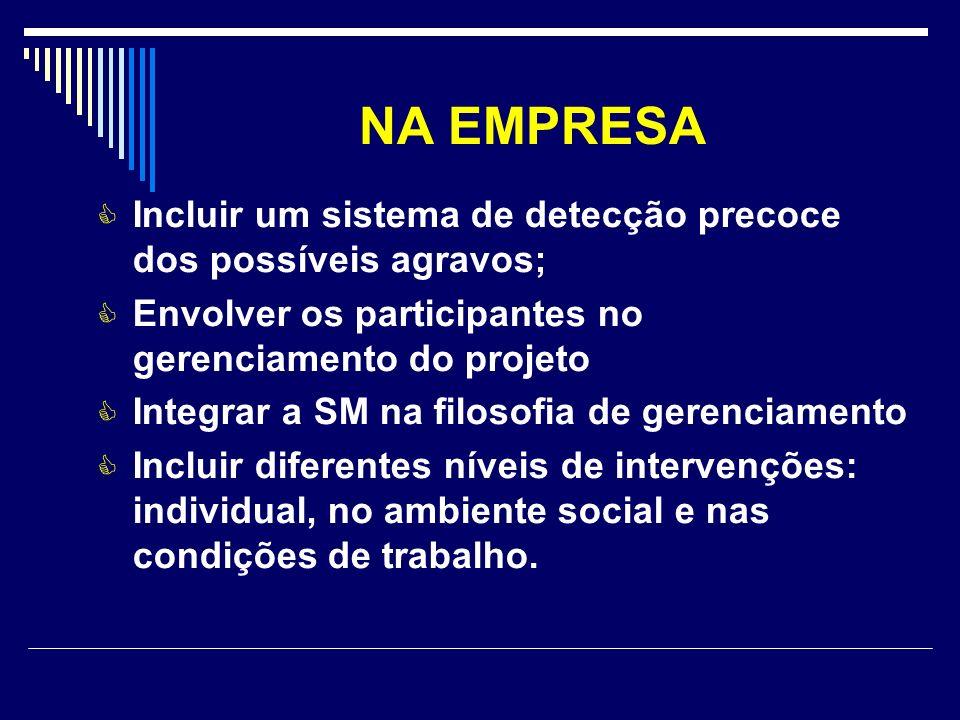 NA EMPRESA Incluir um sistema de detecção precoce dos possíveis agravos; Envolver os participantes no gerenciamento do projeto Integrar a SM na filoso