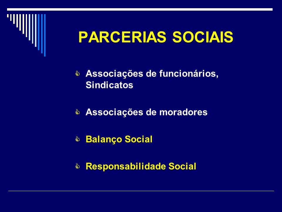 PARCERIAS SOCIAIS Associações de funcionários, Sindicatos Associações de moradores Balanço Social Responsabilidade Social