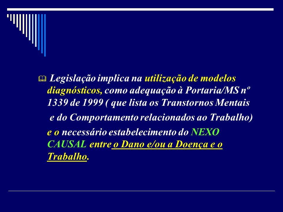 Legislação implica na utilização de modelos diagnósticos, como adequação à Portaria/MS nº 1339 de 1999 ( que lista os Transtornos Mentais e do Comport