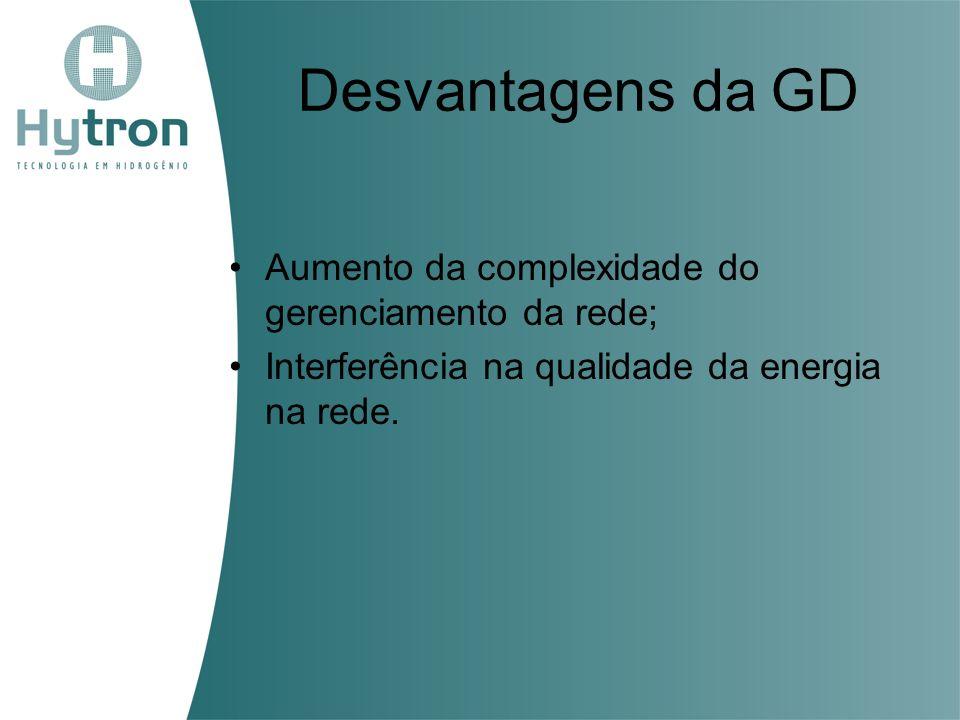 Desvantagens da GD Aumento da complexidade do gerenciamento da rede; Interferência na qualidade da energia na rede.