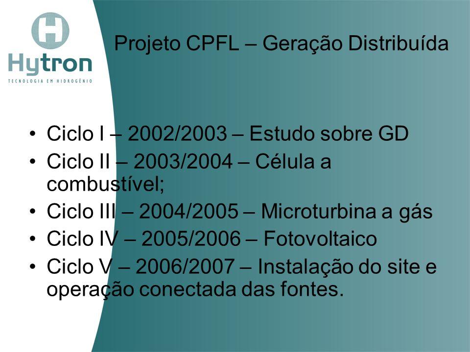 Projeto CPFL – Geração Distribuída Ciclo I – 2002/2003 – Estudo sobre GD Ciclo II – 2003/2004 – Célula a combustível; Ciclo III – 2004/2005 – Microtur
