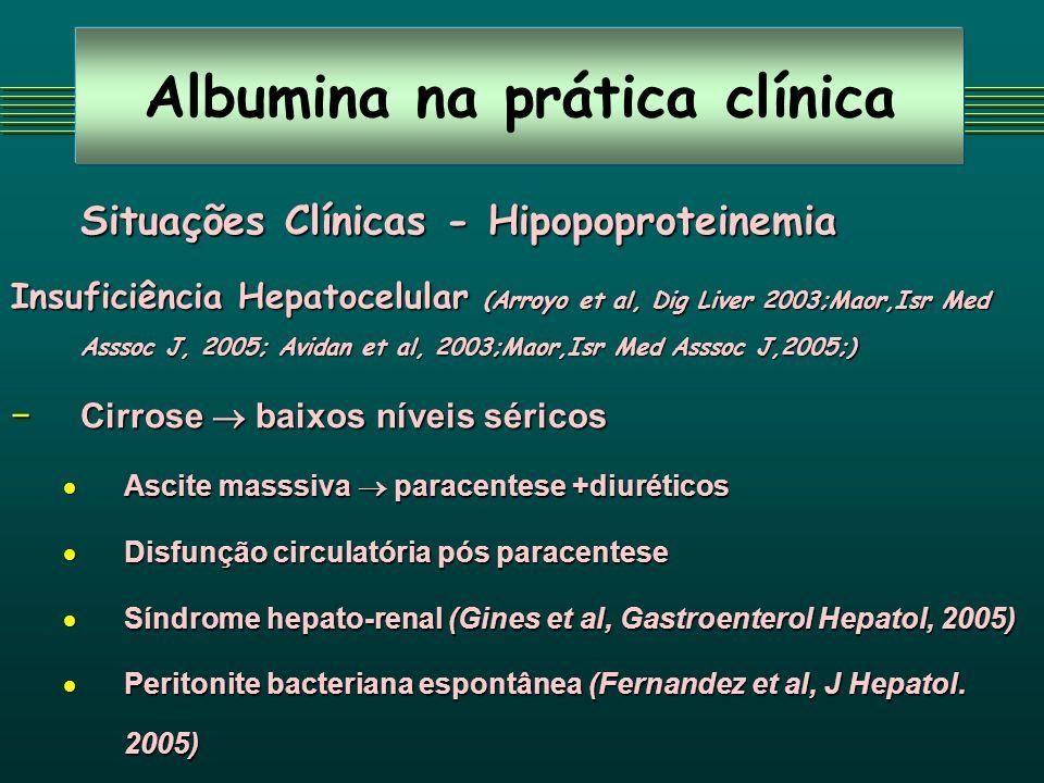 Albumina na prática clínica Situações Clínicas - Hipopoproteinemia Insuficiência Hepatocelular (Arroyo et al, Dig Liver 2003;Maor,Isr Med Asssoc J, 2005; Avidan et al, 2003;Maor,Isr Med Asssoc J,2005;) Cirrose baixos níveis séricosCirrose baixos níveis séricos Ascite masssiva paracentese +diuréticos Ascite masssiva paracentese +diuréticos Disfunção circulatória pós paracentese Disfunção circulatória pós paracentese Síndrome hepato-renal (Gines et al, Gastroenterol Hepatol, 2005) Síndrome hepato-renal (Gines et al, Gastroenterol Hepatol, 2005) Peritonite bacteriana espontânea (Fernandez et al, J Hepatol.