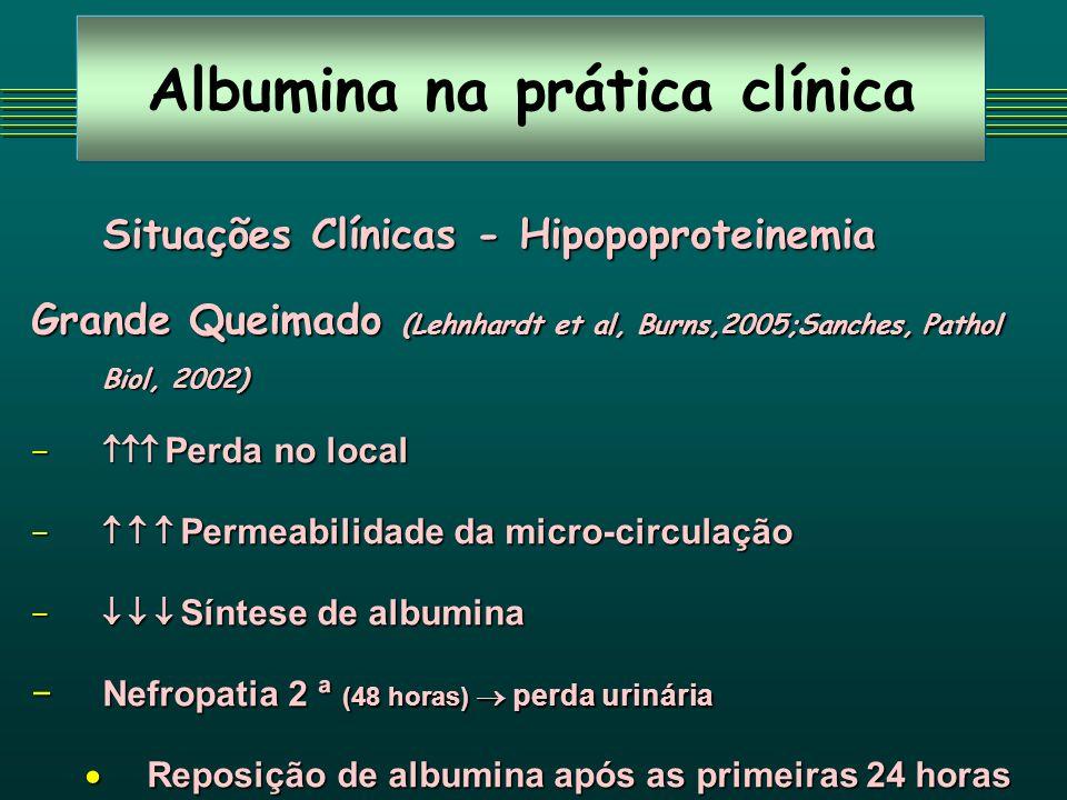 Albumina na prática clínica Situações Clínicas - Hipopoproteinemia Grande Queimado (Lehnhardt et al, Burns,2005;Sanches, Pathol Biol, 2002) Perda no local Perda no local Permeabilidade da micro-circulação Permeabilidade da micro-circulação Síntese de albumina Síntese de albumina Nefropatia 2 ª (48 horas) perda urináriaNefropatia 2 ª (48 horas) perda urinária Reposição de albumina após as primeiras 24 horas Reposição de albumina após as primeiras 24 horas