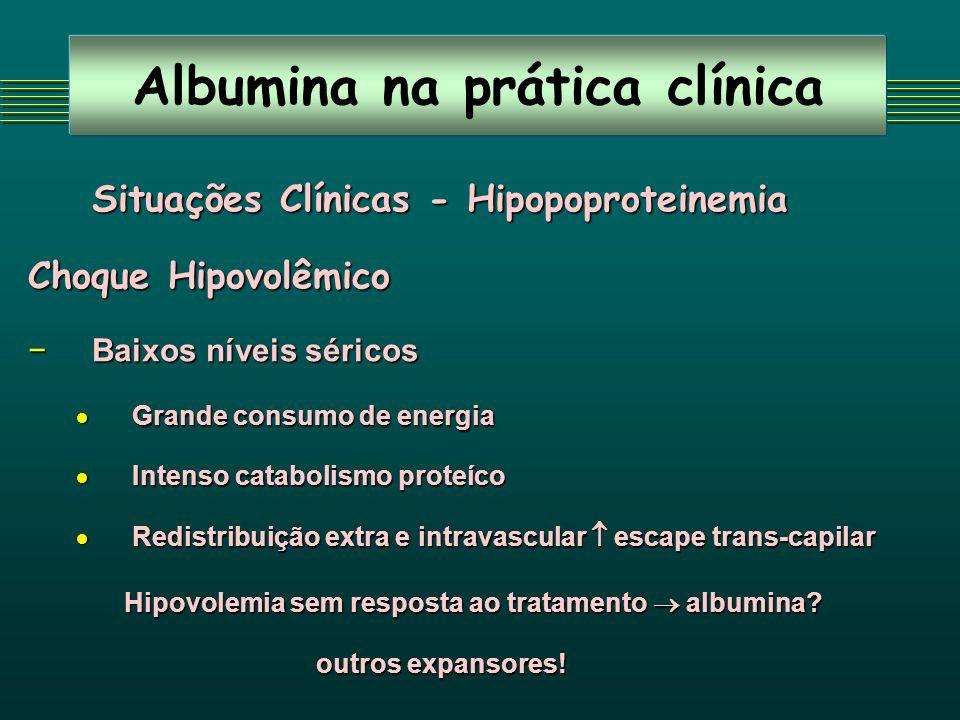 Albumina na prática clínica Situações Clínicas - Hipopoproteinemia Choque Hipovolêmico Baixos níveis séricosBaixos níveis séricos Grande consumo de en