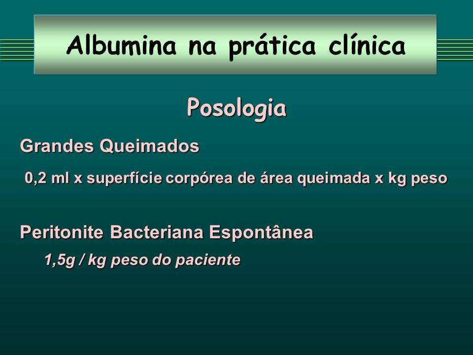 Albumina na prática clínica Posologia Grandes Queimados 0,2 ml x superfície corpórea de área queimada x kg peso 0,2 ml x superfície corpórea de área q