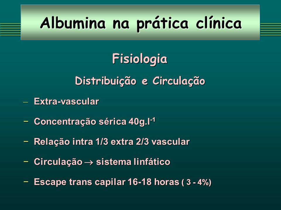 Albumina na prática clínica Fisiologia