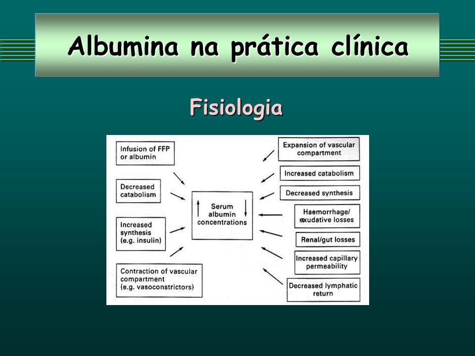 Albumina na prática clínica Posologia Procedimentos de paracentese –6g por litro de ascite retirada Demais procedimentos de albumina (g/l) X 0,04 X PESO (Kg) X 2 de albumina (g/l) X 0,04 X PESO (Kg) X 2 de albumina = albumina desejada - albumina do paciente (não ultrapassar 2g/kg peso) de albumina = albumina desejada - albumina do paciente (não ultrapassar 2g/kg peso) 0,04 X peso (Kg) = massa plasmática 2 = constante relativa à difusão de albumina para o espaço extravascular