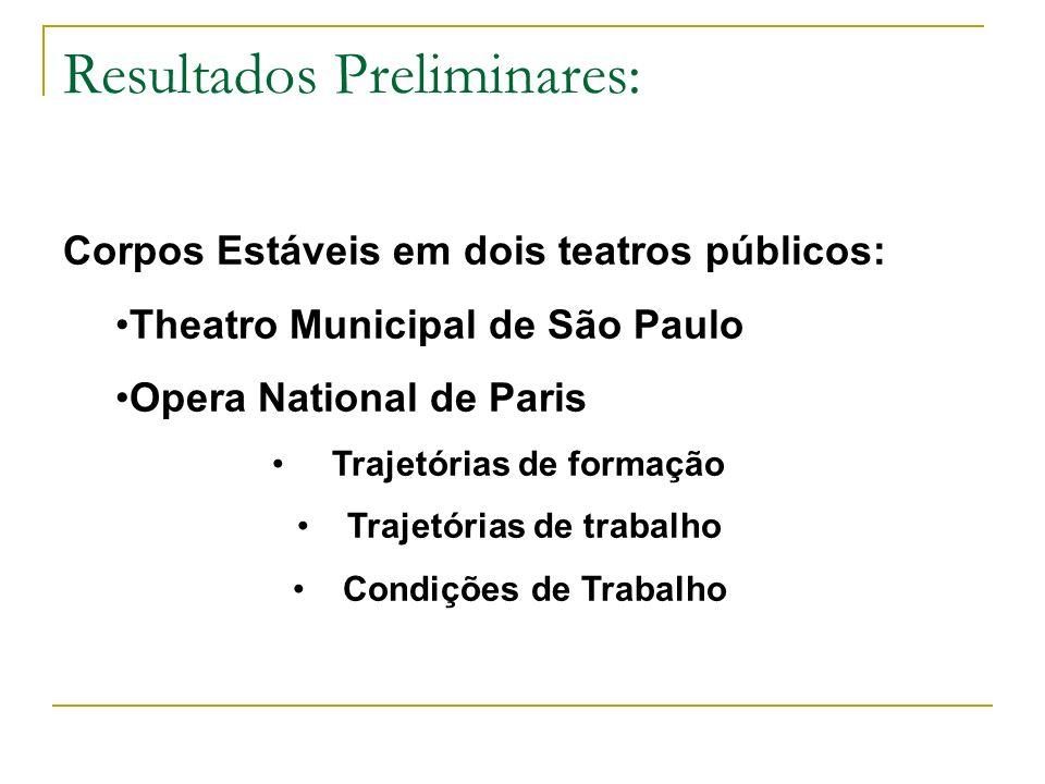 O COMPLEXO TRABALHO DO ARTISTA EM TRÊS DIMENSÕES: - ARTE - TRABALHO - PROFISSÃO
