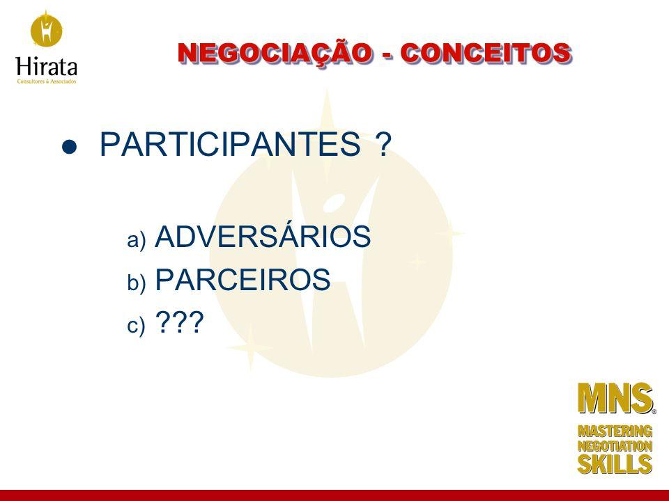 NEGOCIAÇÃO - CONCEITOS PARTICIPANTES ? a) ADVERSÁRIOS b) PARCEIROS c) ???