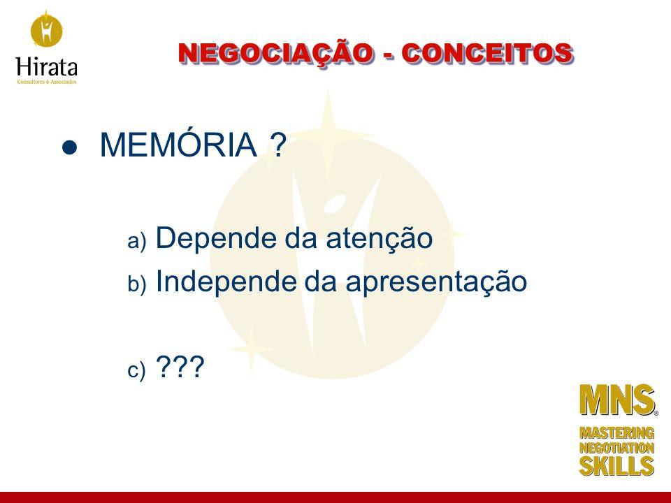 NEGOCIAÇÃO - CONCEITOS MEMÓRIA ? a) Depende da atenção b) Independe da apresentação c) ???