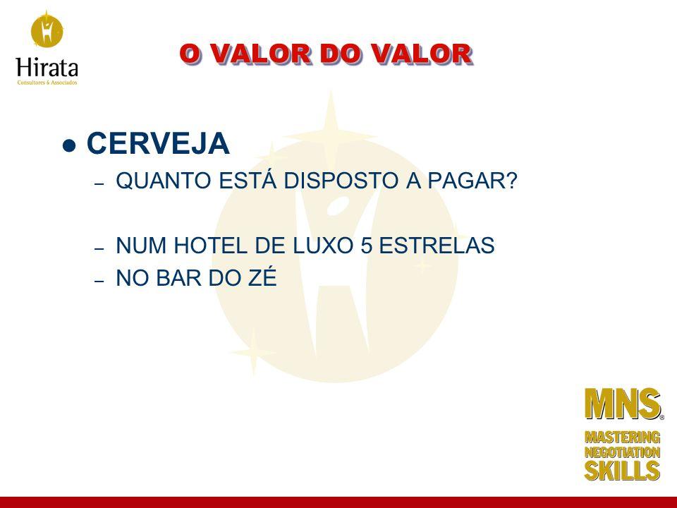 O VALOR DO VALOR CERVEJA – QUANTO ESTÁ DISPOSTO A PAGAR? – NUM HOTEL DE LUXO 5 ESTRELAS – NO BAR DO ZÉ