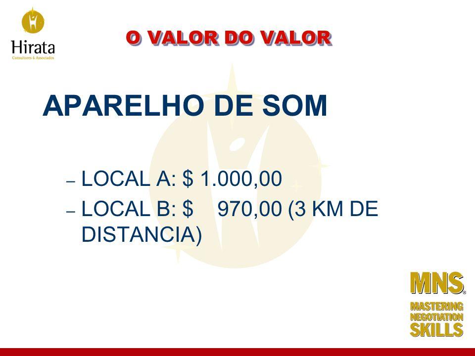 O VALOR DO VALOR APARELHO DE SOM – LOCAL A: $ 1.000,00 – LOCAL B: $ 970,00 (3 KM DE DISTANCIA)