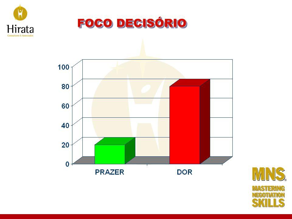 FOCO DECISÓRIO