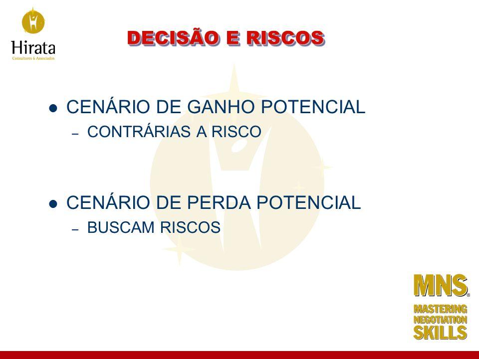 DECISÃO E RISCOS CENÁRIO DE GANHO POTENCIAL – CONTRÁRIAS A RISCO CENÁRIO DE PERDA POTENCIAL – BUSCAM RISCOS