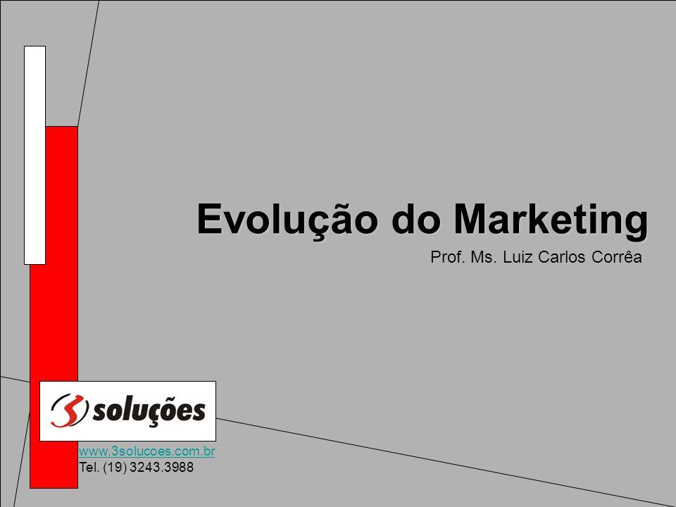 www.3solucoes.com.br Tel. (19) 3243.3988 Evolução do Marketing Prof. Ms. Luiz Carlos Corrêa