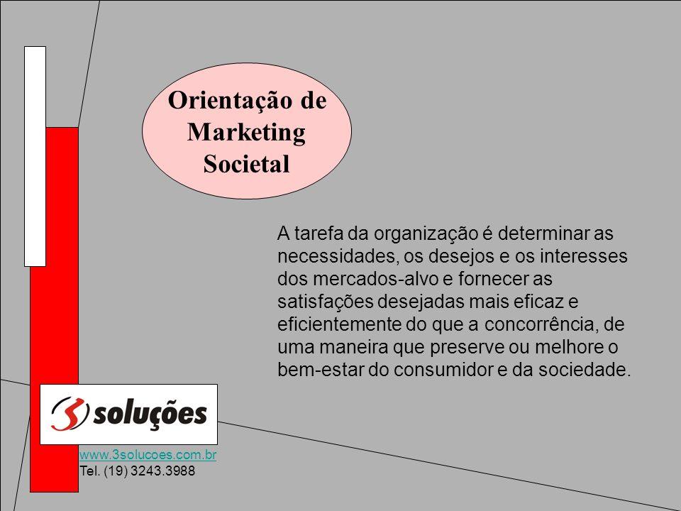 www.3solucoes.com.br Tel. (19) 3243.3988 Orientação de Marketing Societal A tarefa da organização é determinar as necessidades, os desejos e os intere