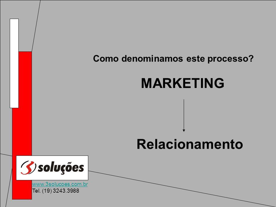 www.3solucoes.com.br Tel. (19) 3243.3988 Como denominamos este processo? MARKETING Relacionamento