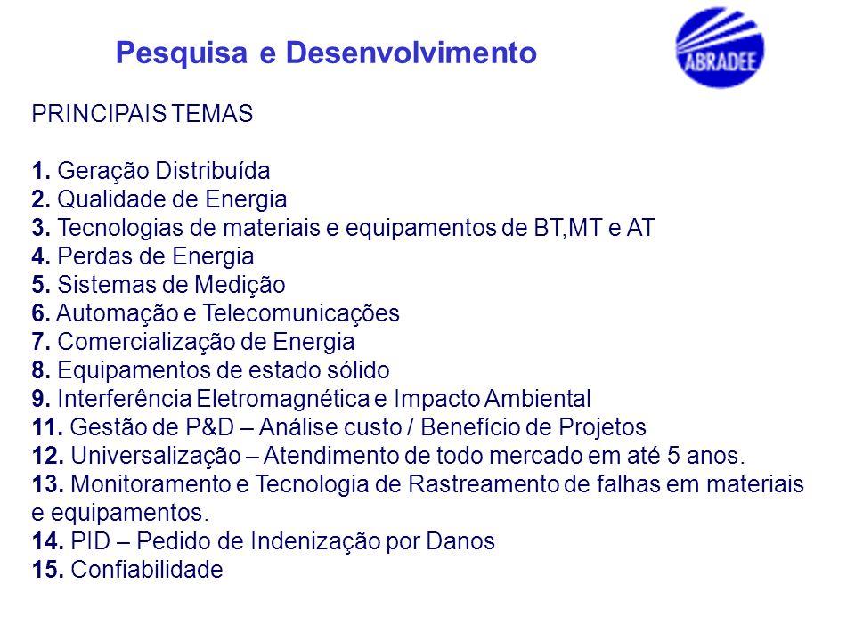Pesquisa e Desenvolvimento PRINCIPAIS TEMAS 1. Geração Distribuída 2. Qualidade de Energia 3. Tecnologias de materiais e equipamentos de BT,MT e AT 4.