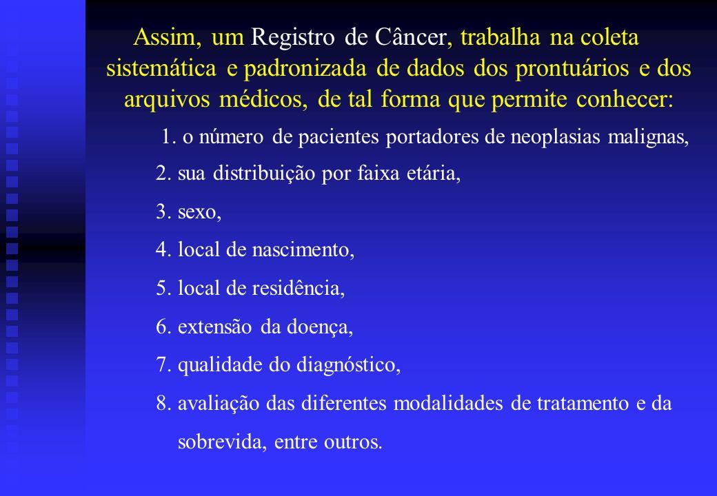 , Assim, um Registro de Câncer, trabalha na coleta sistemática e padronizada de dados dos prontuários e dos arquivos médicos, de tal forma que permite
