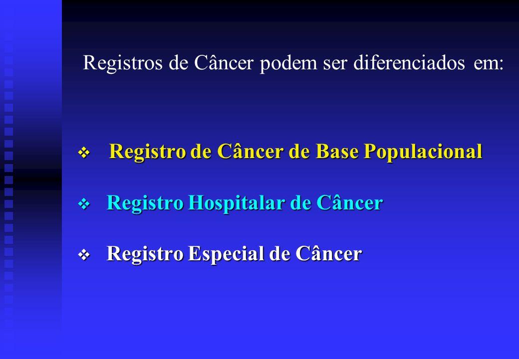 Registros de Câncer podem ser diferenciados em: Registro de Câncer de Base Populacional Registro de Câncer de Base Populacional Registro Hospitalar de