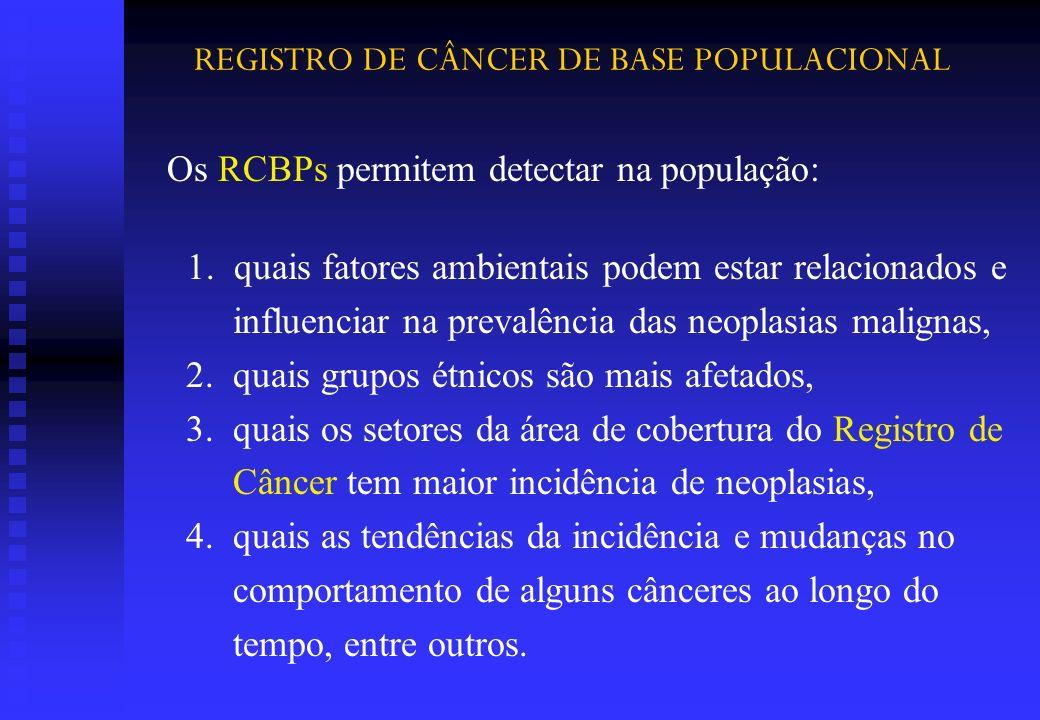 REGISTRO DE CÂNCER DE BASE POPULACIONAL Os RCBPs permitem detectar na população: 1. quais fatores ambientais podem estar relacionados e influenciar na