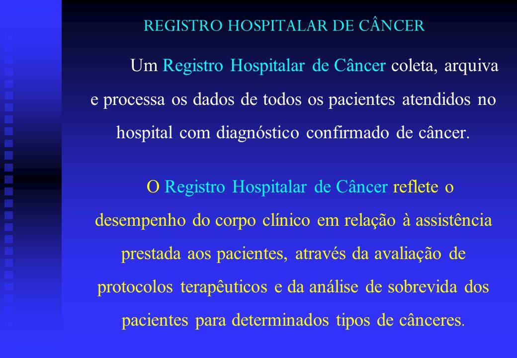 Um Registro Hospitalar de Câncer coleta, arquiva e processa os dados de todos os pacientes atendidos no hospital com diagnóstico confirmado de câncer.